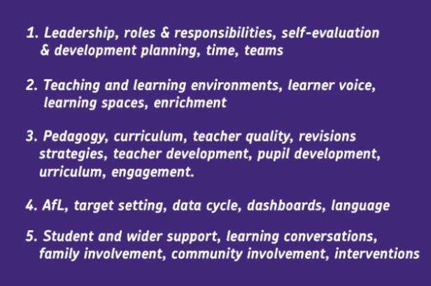 Leadership-roles-responsibilities-630x419